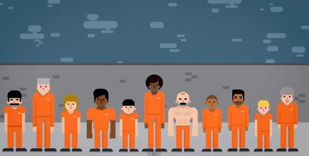 incarcerare