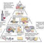 Cum să trăiești mai sănătos