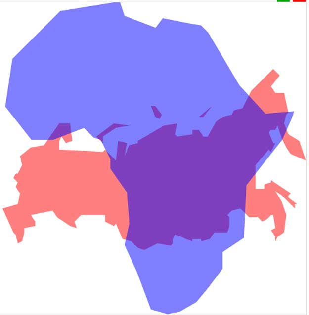 Rusia vs. Africa
