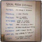 Cele mai importante patru lectii despre social media