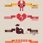 Sfaturi grafice pentru dependentii social media