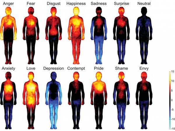 emotiile-umane