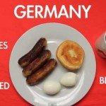 Ce mai mănâncă lumea la micul dejun?