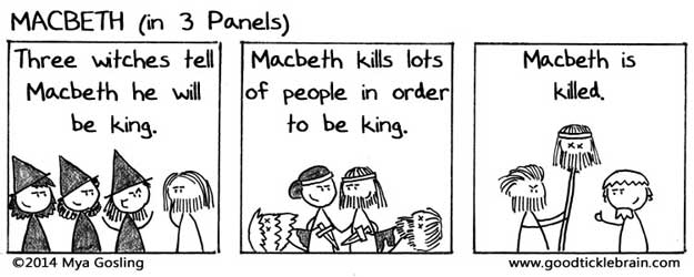 Shakespeare-7